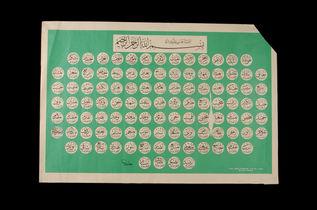 Image religieuse avec les 99 Attributs d'Allah